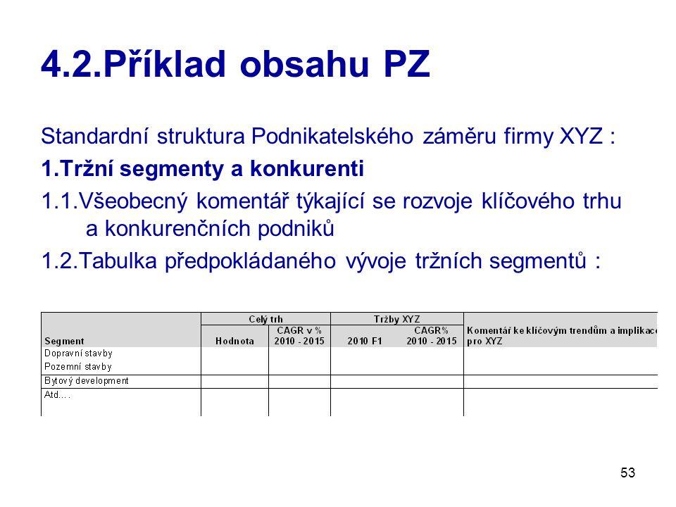 4.2.Příklad obsahu PZ Standardní struktura Podnikatelského záměru firmy XYZ : 1.Tržní segmenty a konkurenti.