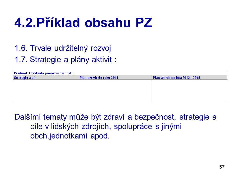 4.2.Příklad obsahu PZ 1.6. Trvale udržitelný rozvoj