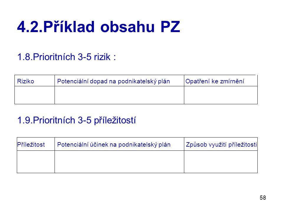 4.2.Příklad obsahu PZ 1.8.Prioritních 3-5 rizik :