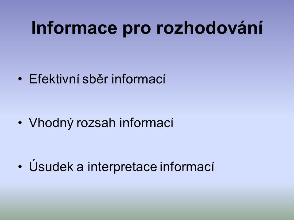 Informace pro rozhodování