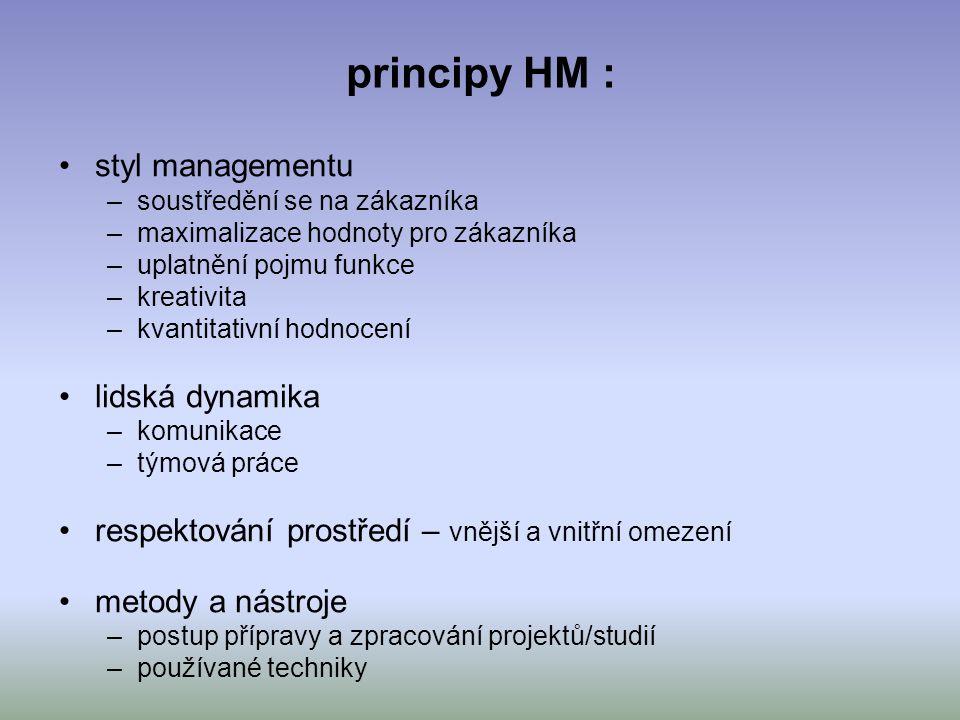 principy HM : styl managementu lidská dynamika