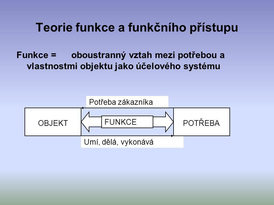 Teorie funkce a funkčního přístupu