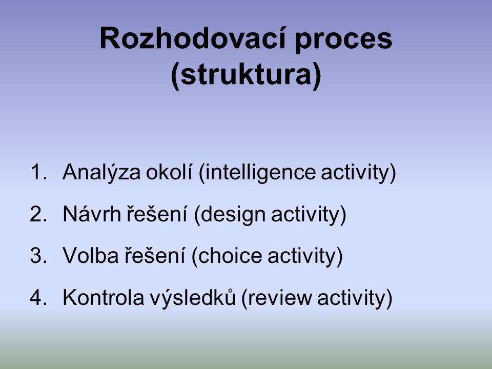 Rozhodovací proces (struktura)