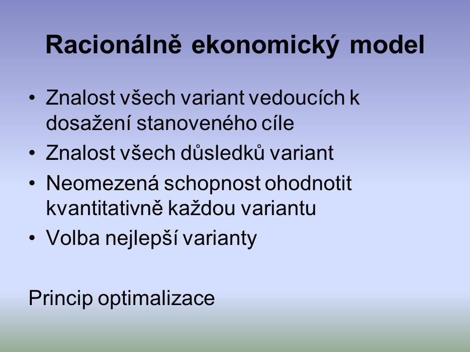 Racionálně ekonomický model
