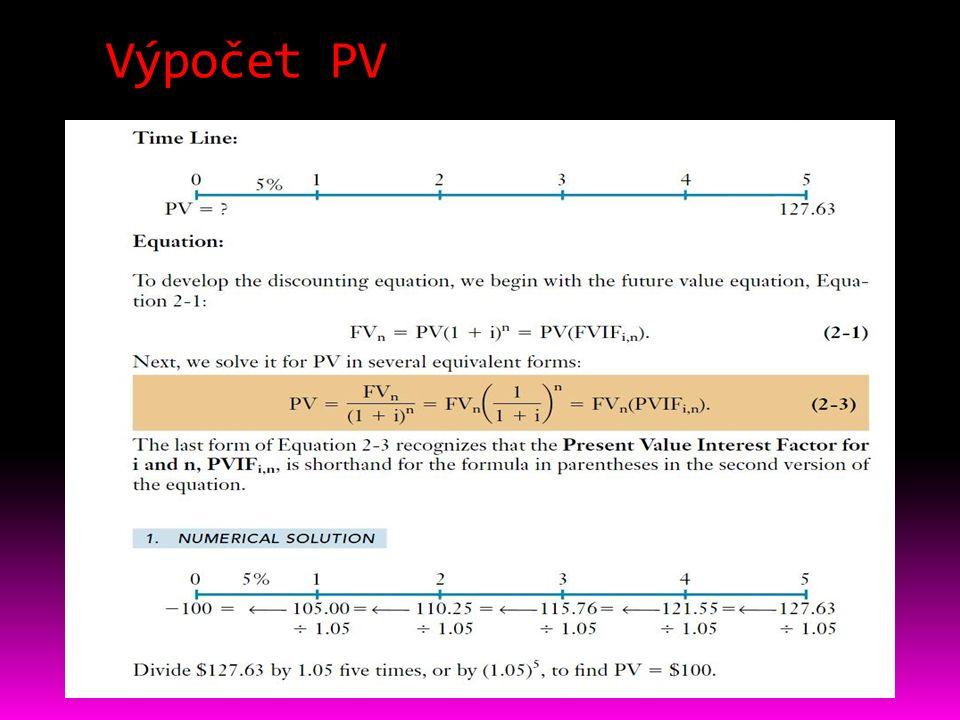 Výpočet PV *