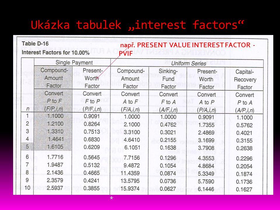 """Ukázka tabulek """"interest factors"""