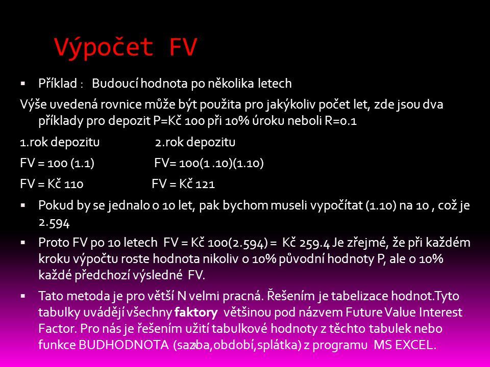 Výpočet FV Příklad : Budoucí hodnota po několika letech