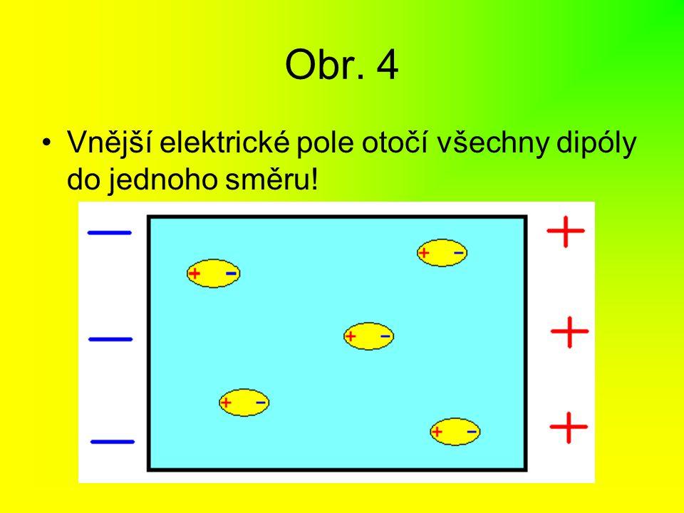 Obr. 4 Vnější elektrické pole otočí všechny dipóly do jednoho směru!