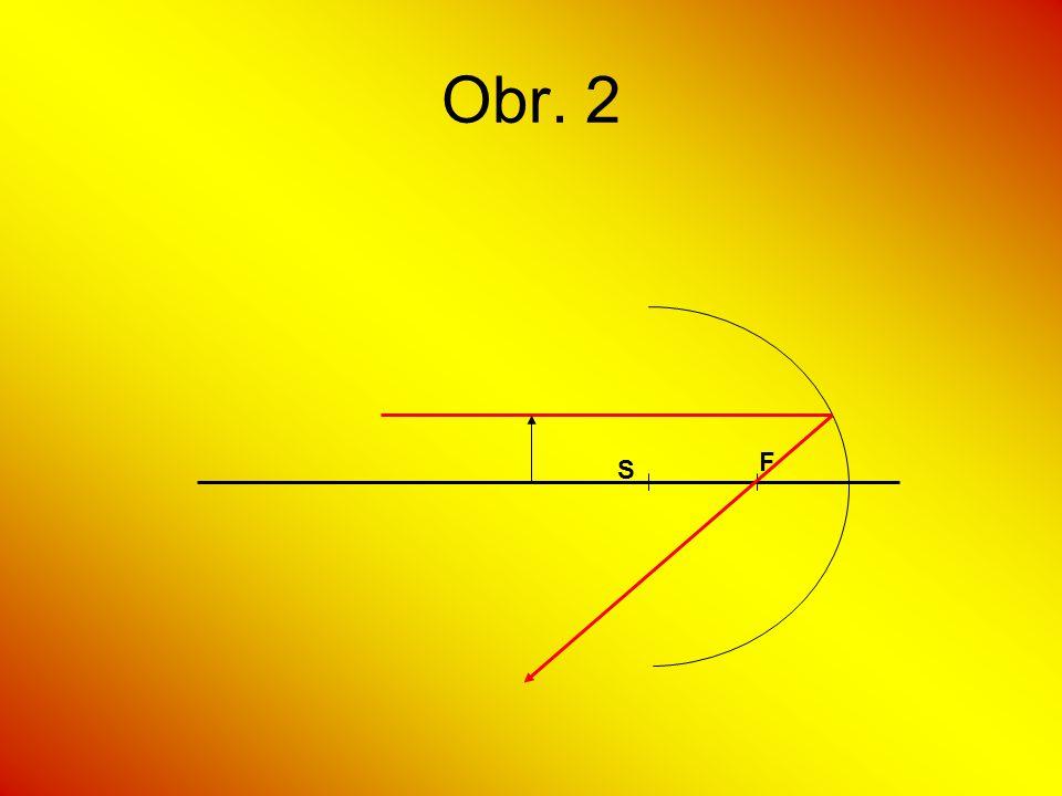 Obr. 2 F S