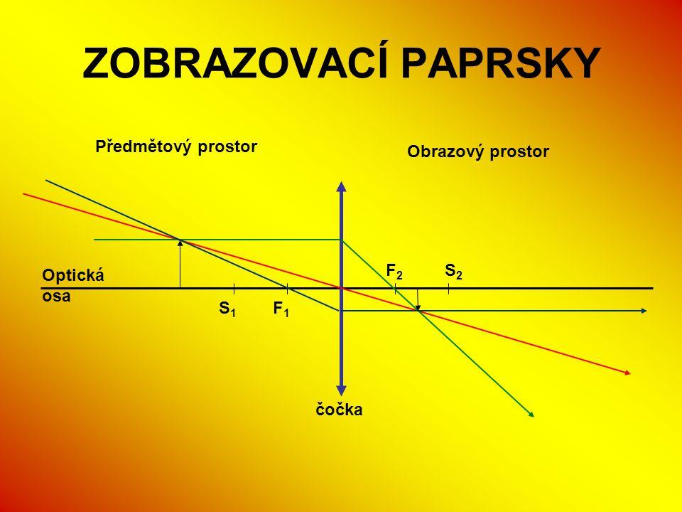 ZOBRAZOVACÍ PAPRSKY Předmětový prostor Obrazový prostor F2 S2