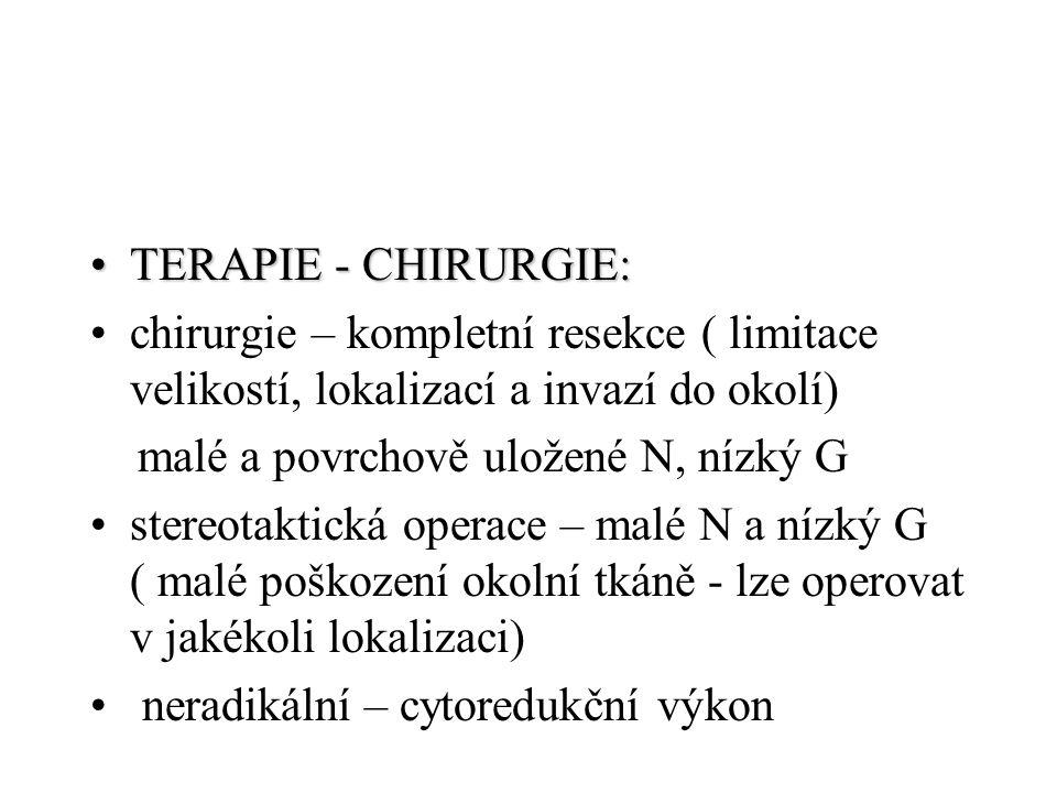 TERAPIE - CHIRURGIE: chirurgie – kompletní resekce ( limitace velikostí, lokalizací a invazí do okolí)