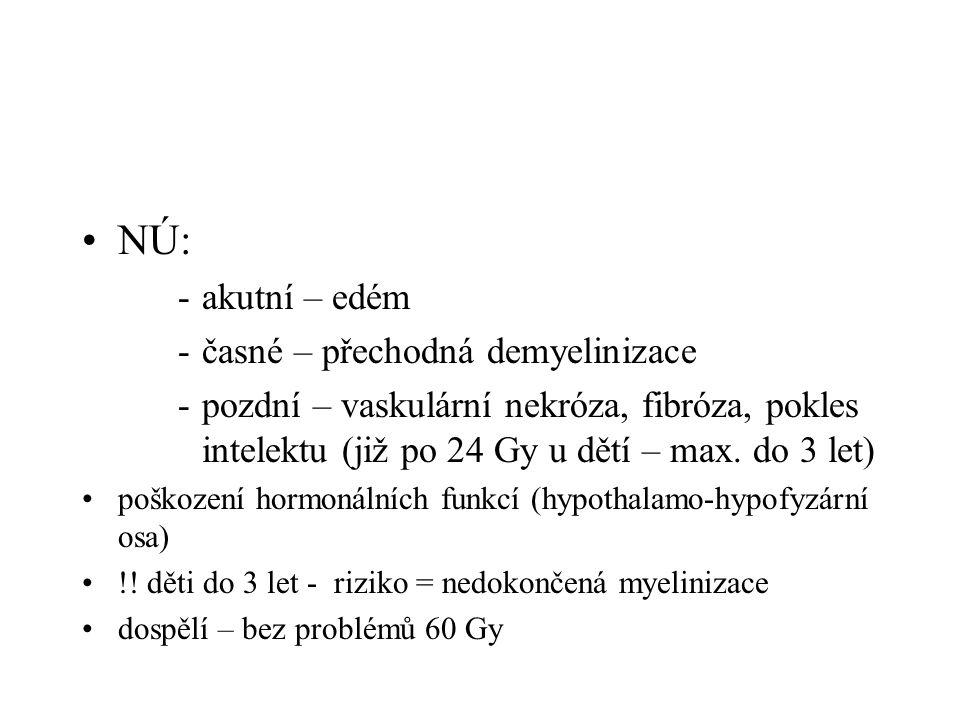 NÚ: akutní – edém časné – přechodná demyelinizace