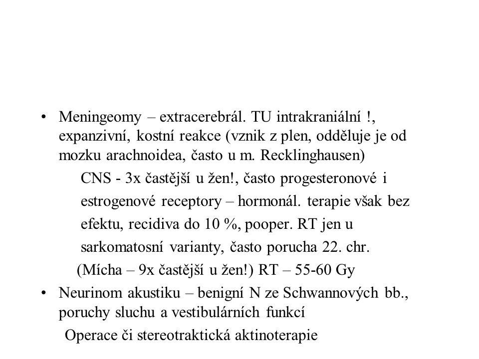 Meningeomy – extracerebrál. TU intrakraniální
