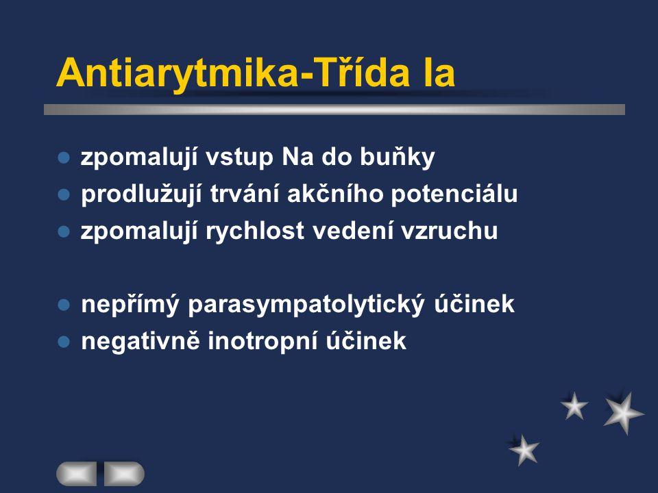 Antiarytmika-Třída Ia