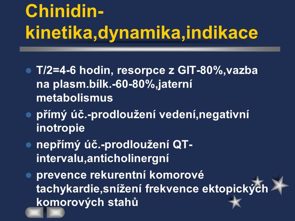 Chinidin- kinetika,dynamika,indikace