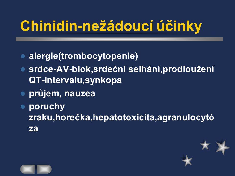 Chinidin-nežádoucí účinky