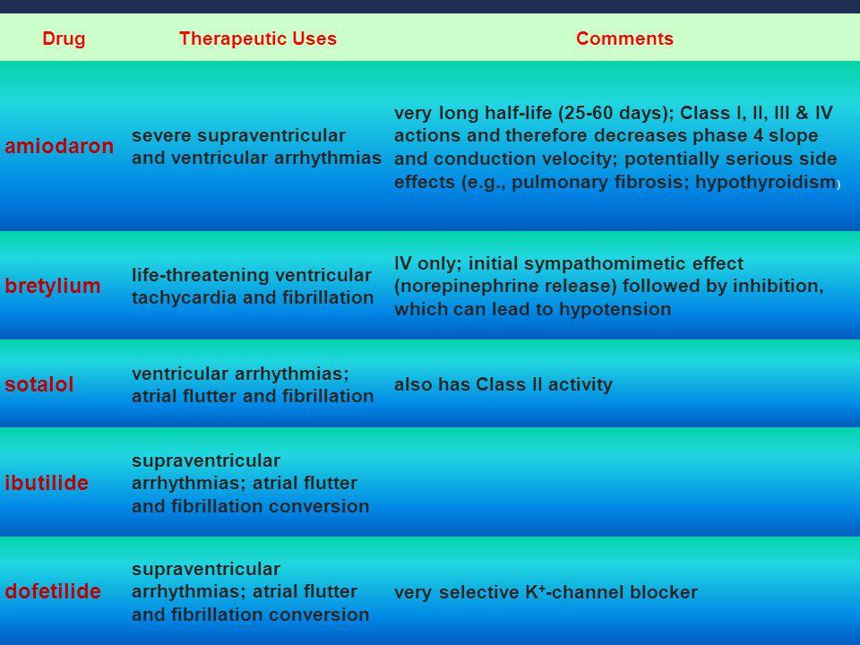 amiodaron bretylium sotalol ibutilide dofetilide Drug Therapeutic Uses