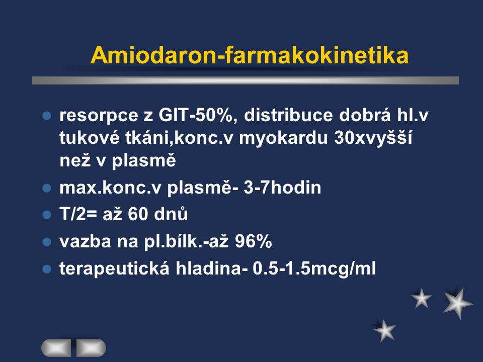 Amiodaron-farmakokinetika