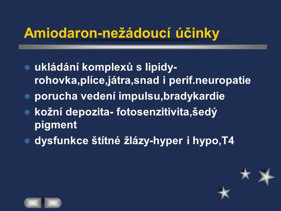 Amiodaron-nežádoucí účinky