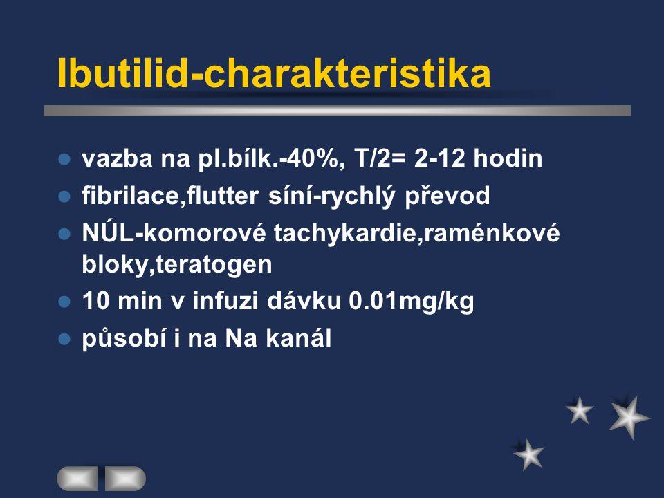 Ibutilid-charakteristika