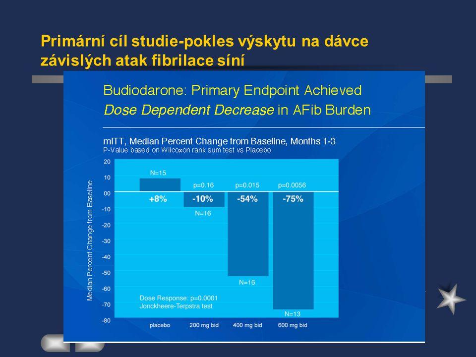 Primární cíl studie-pokles výskytu na dávce závislých atak fibrilace síní