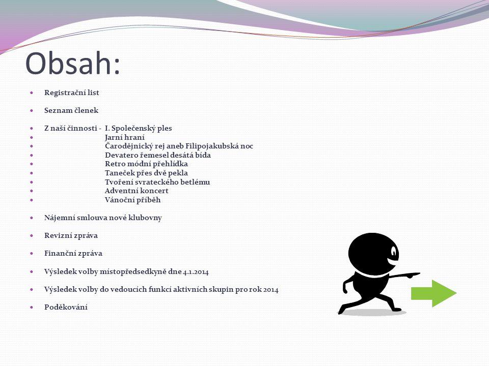 Obsah: Registrační list Seznam členek