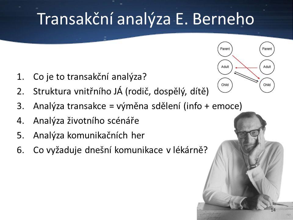Transakční analýza E. Berneho