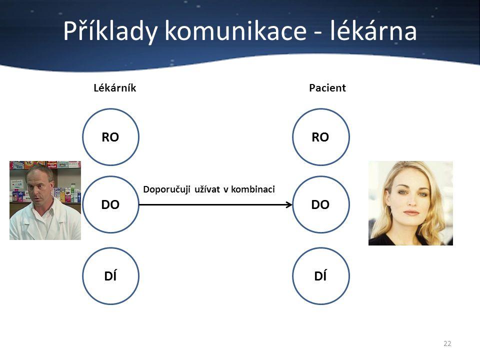 Příklady komunikace - lékárna