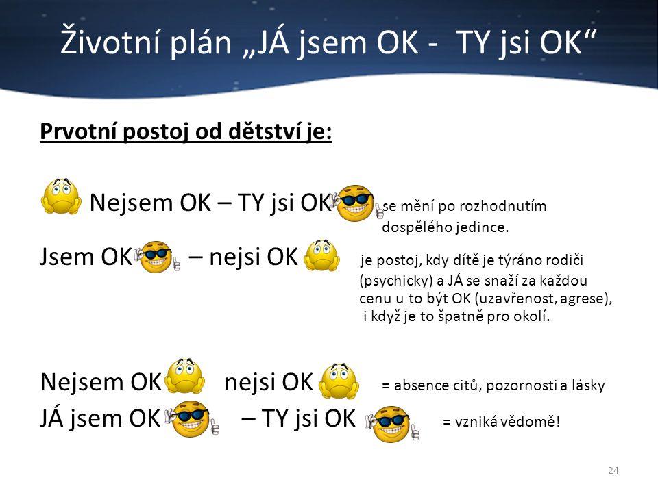 """Životní plán """"JÁ jsem OK - TY jsi OK"""