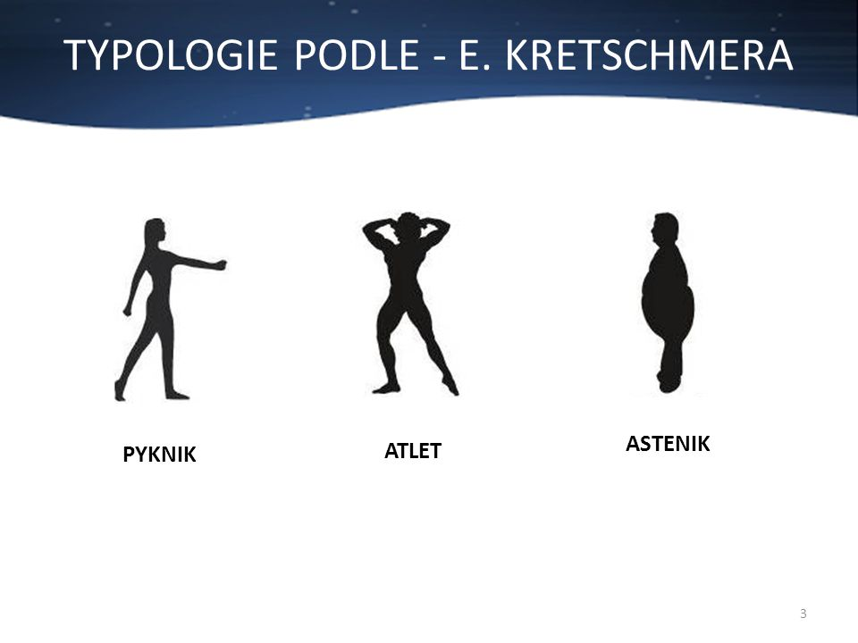 TYPOLOGIE PODLE - E. KRETSCHMERA