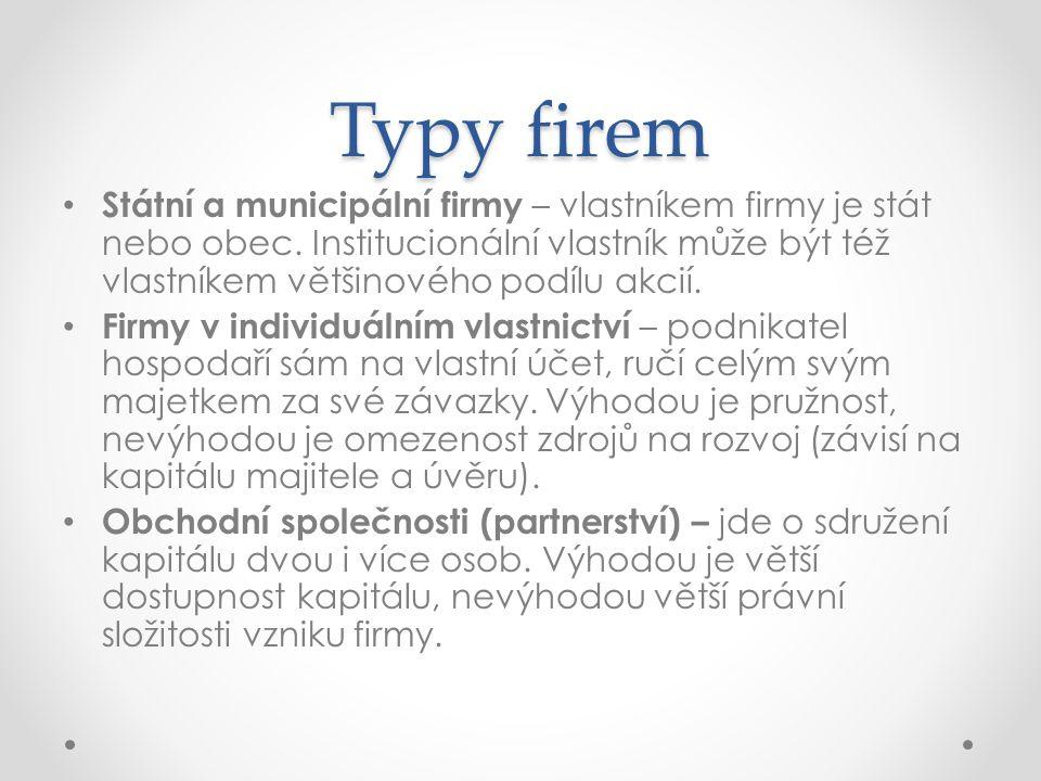Typy firem