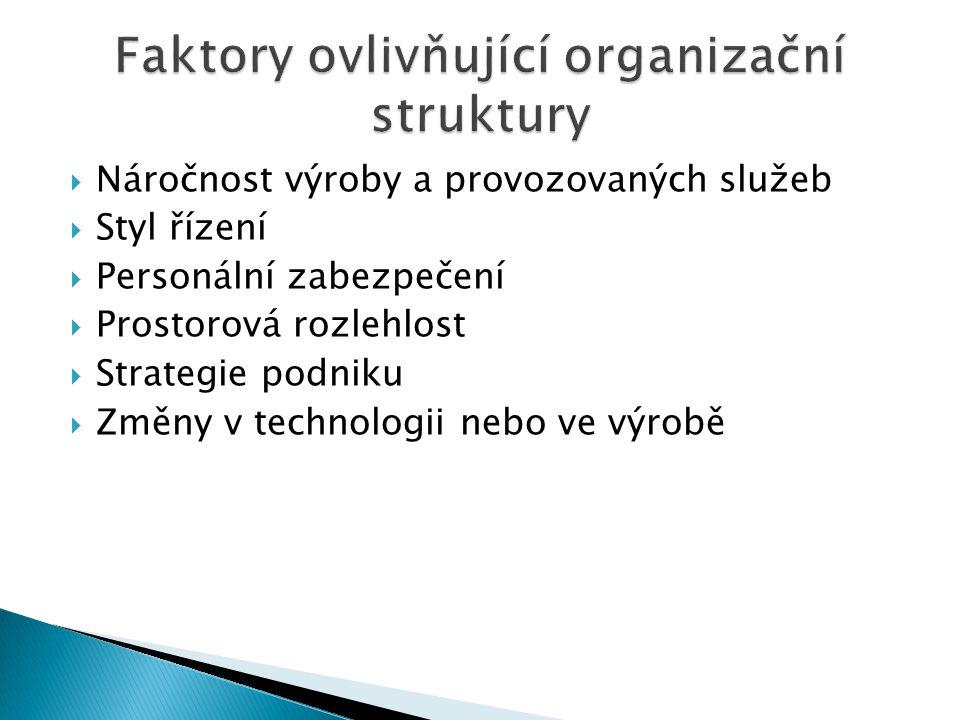 Faktory ovlivňující organizační struktury