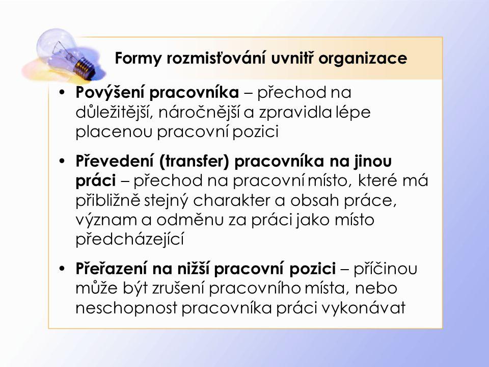 Formy rozmisťování uvnitř organizace