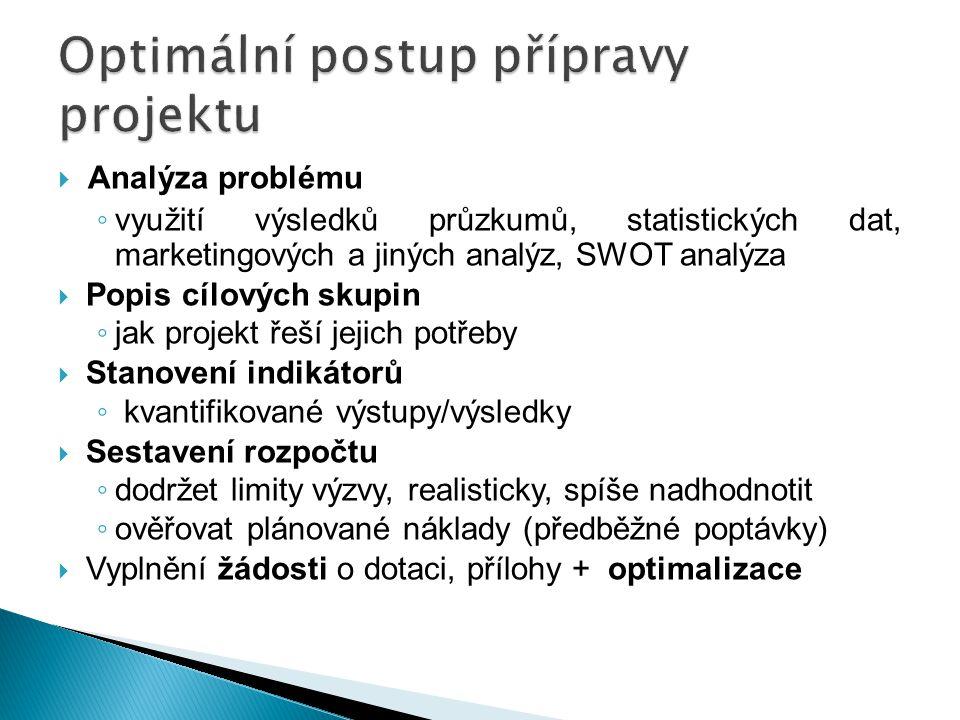 Optimální postup přípravy projektu
