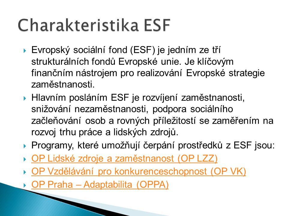 Charakteristika ESF