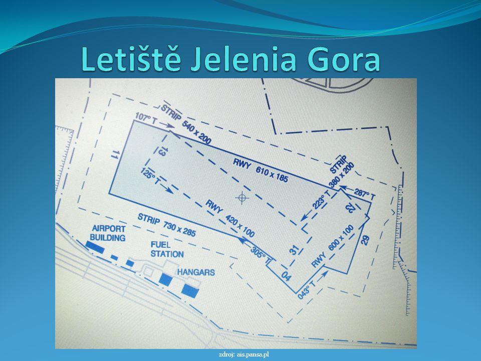 Letiště Jelenia Gora zdroj: ais.pansa.pl
