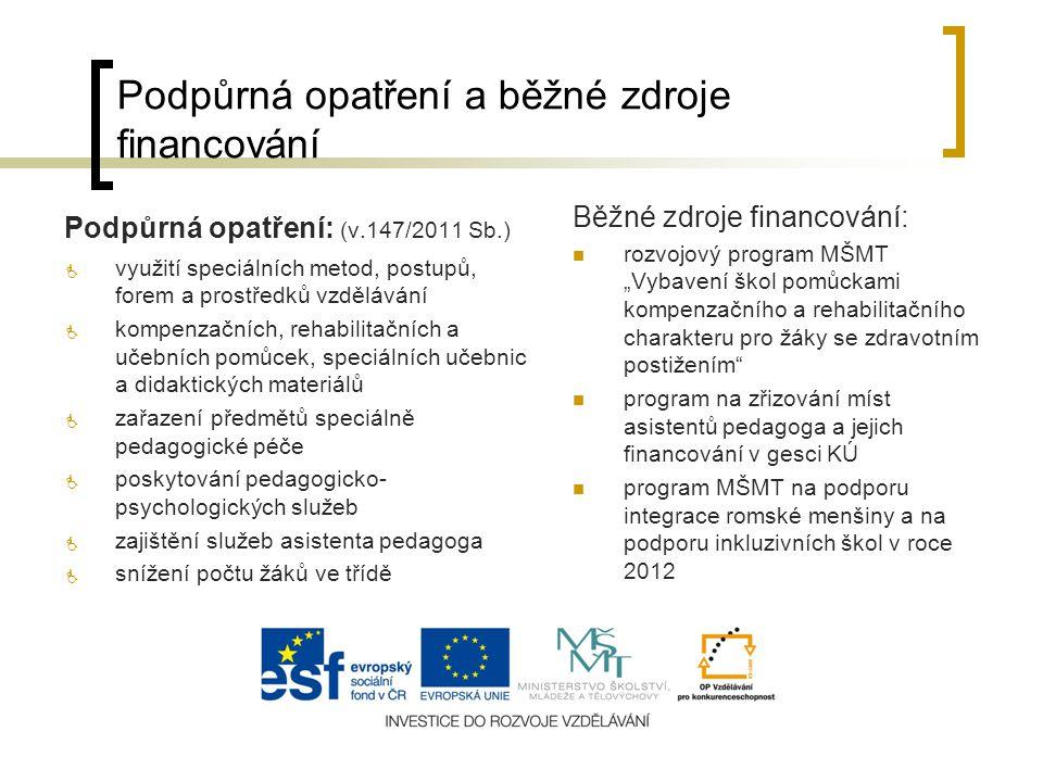 Podpůrná opatření a běžné zdroje financování