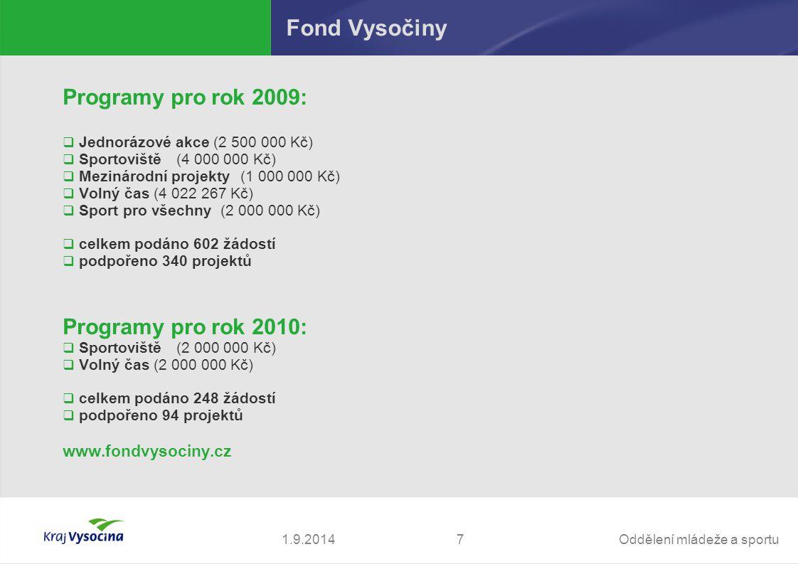 Fond Vysočiny Programy pro rok 2009: Programy pro rok 2010: