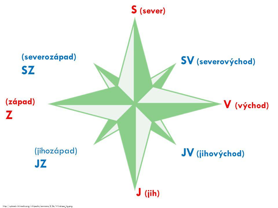 S (sever) SV (severovýchod) V (východ) JV (jihovýchod) J (jih)