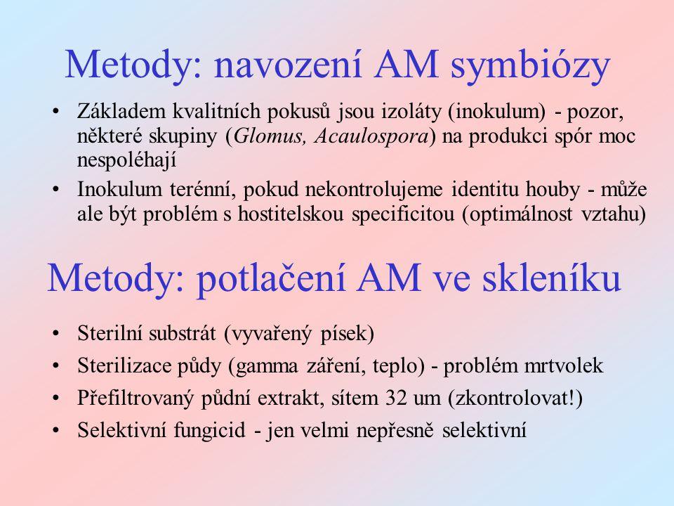 Metody: navození AM symbiózy
