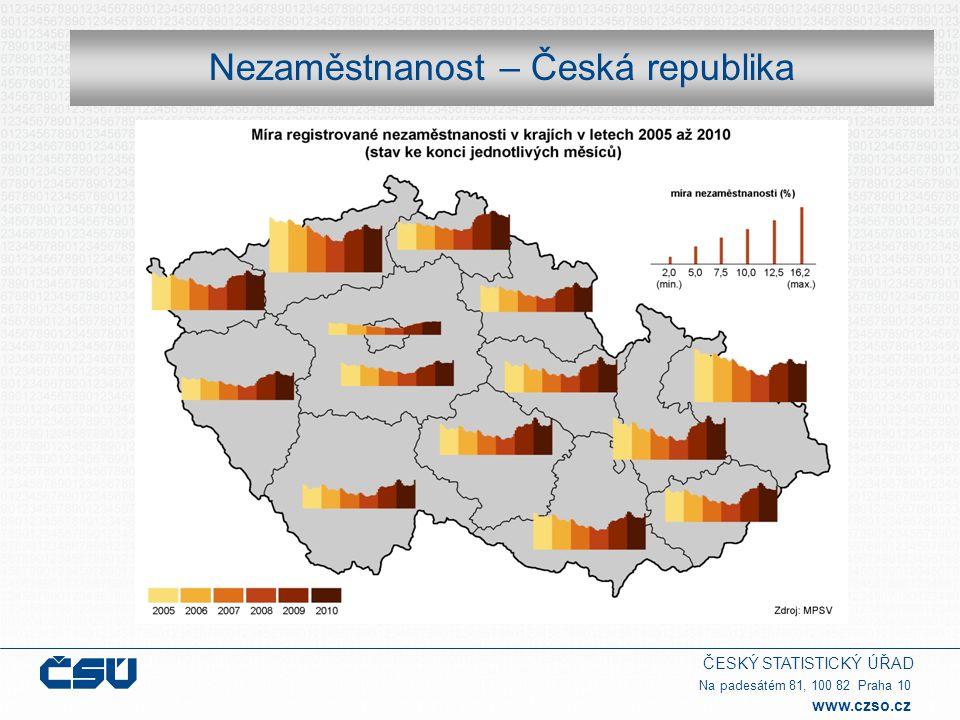 Nezaměstnanost – Česká republika