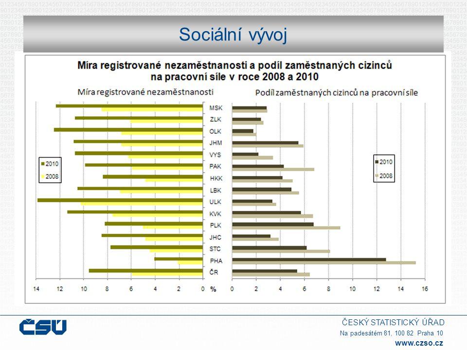 Sociální vývoj
