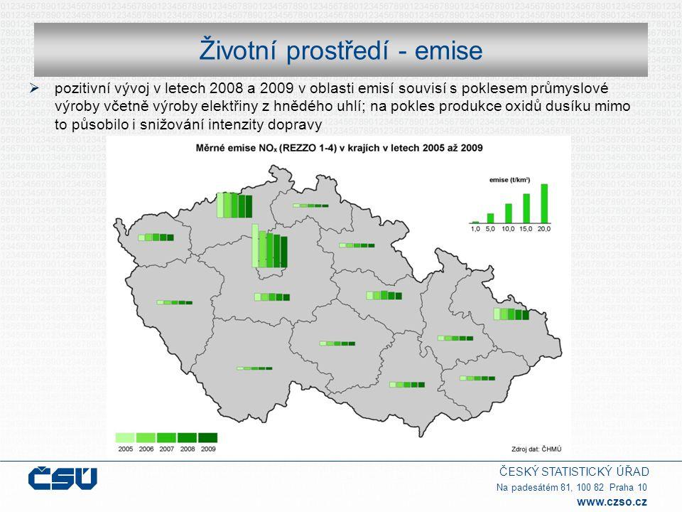 Životní prostředí - emise