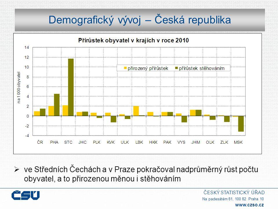 Demografický vývoj – Česká republika