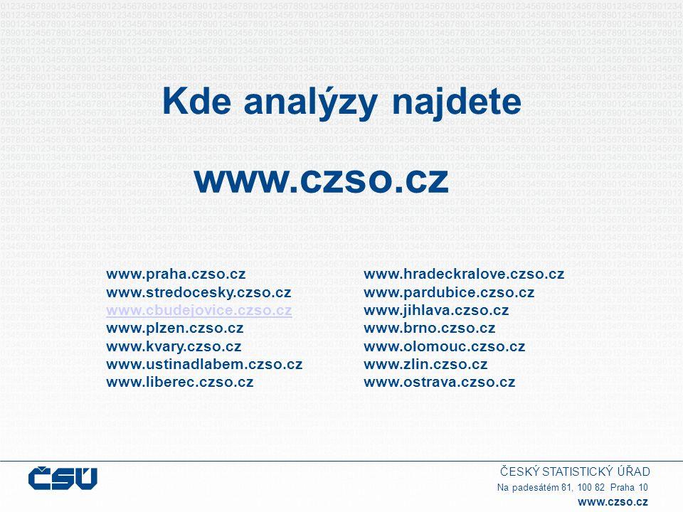 www.czso.cz Kde analýzy najdete www.praha.czso.cz