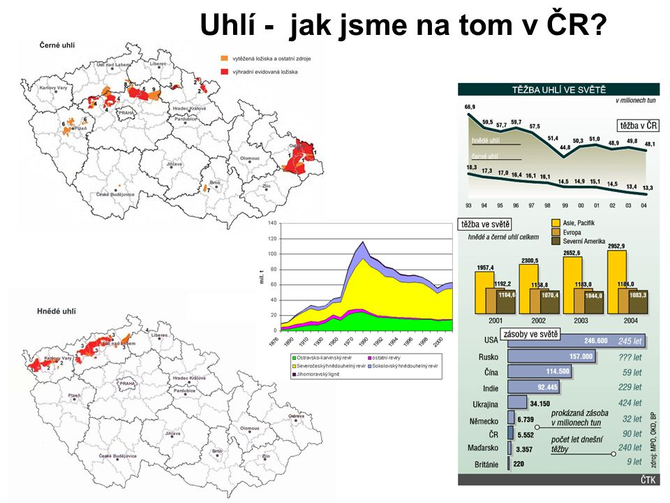 Uhlí - jak jsme na tom v ČR