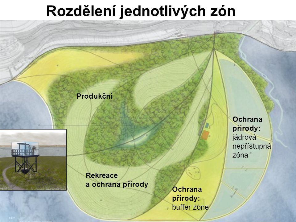 Rozdělení jednotlivých zón