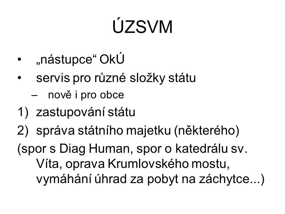 """ÚZSVM """"nástupce OkÚ servis pro různé složky státu zastupování státu"""