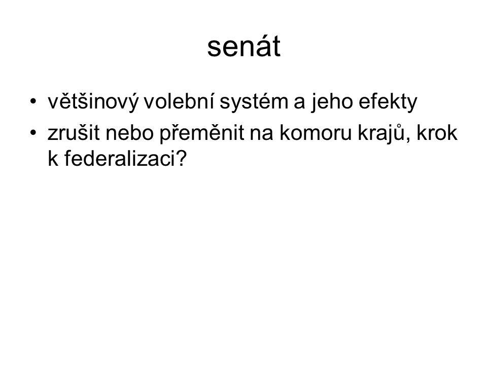 senát většinový volební systém a jeho efekty