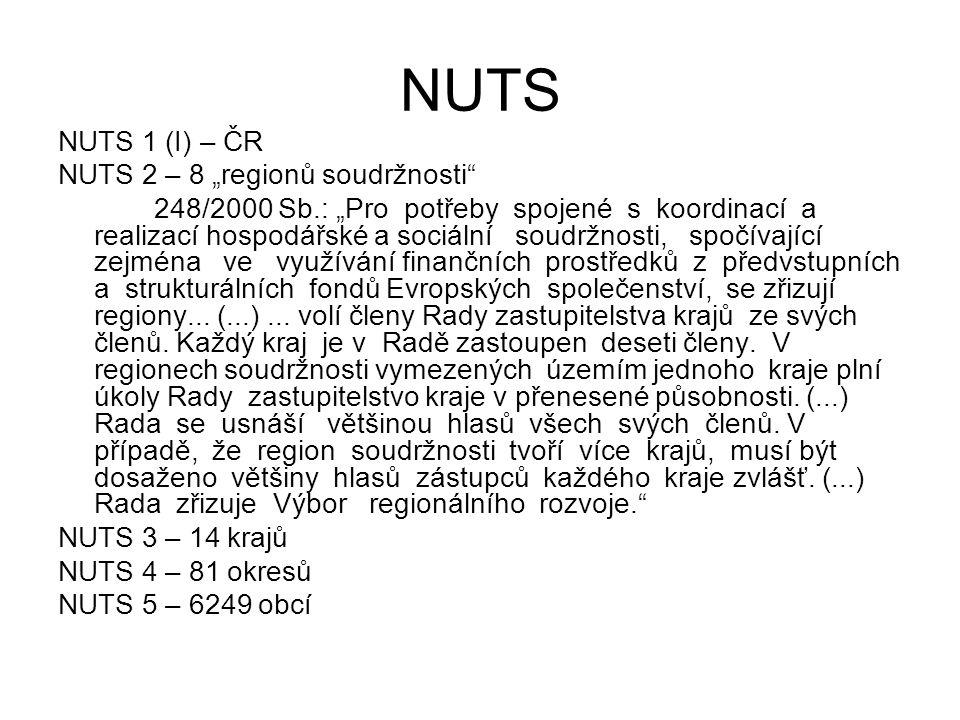 """NUTS NUTS 1 (I) – ČR NUTS 2 – 8 """"regionů soudržnosti"""